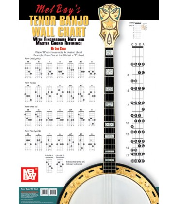Banjo banjo major chords : Chords for Tenor Banjo