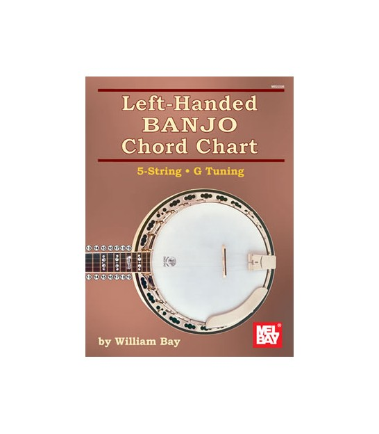 Learn Dueling Banjos | Dueling Banjos Video and Tab
