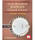 Left-Handed Banjo Chord Chart 5-String - G Tuning