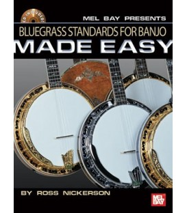 The Best Banjos For Beginners - Banjo Buying Guide